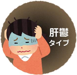 肝鬱タイプ|郡山つつみ鍼灸整骨院